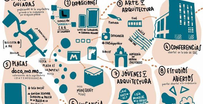 Amplio programa de actividades para acercar la arquitectura a la sociedad