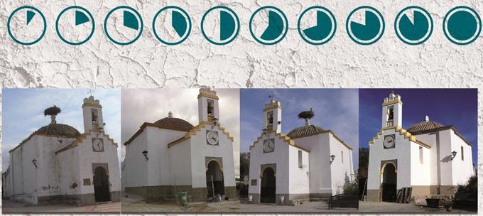 Arquitectos técnicos de la US analizan las actuaciones de mantenimiento en 20 iglesias de la provincia en los últimos ocho siglos