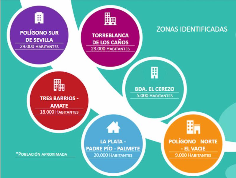 El plan municipal de zonas desfavorecidas atiende a más de 6.000 personas